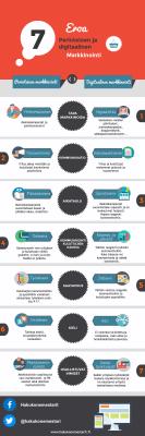 Digitaalinen markkinointi vs perinteinen markkinointi