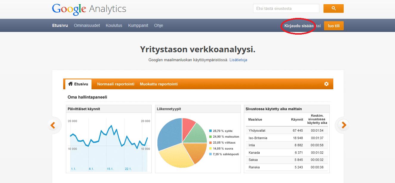 Välitön poistumisprosentti, Google Analytics kirjautuminen