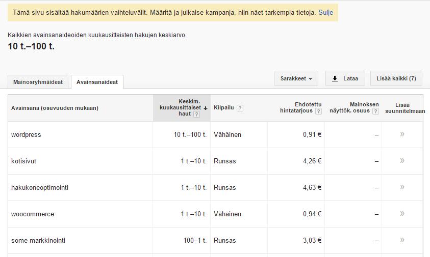 google-avainsanojen-suunnittelija3